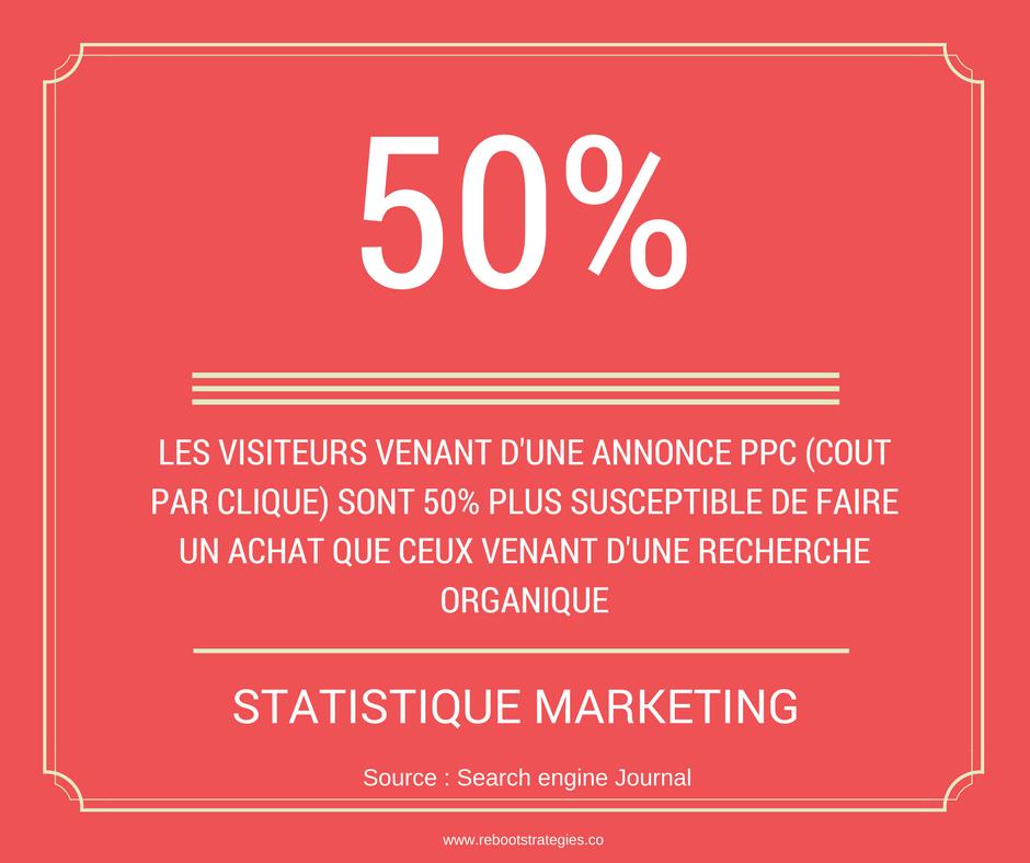 statistiques google adwords agence web montréal