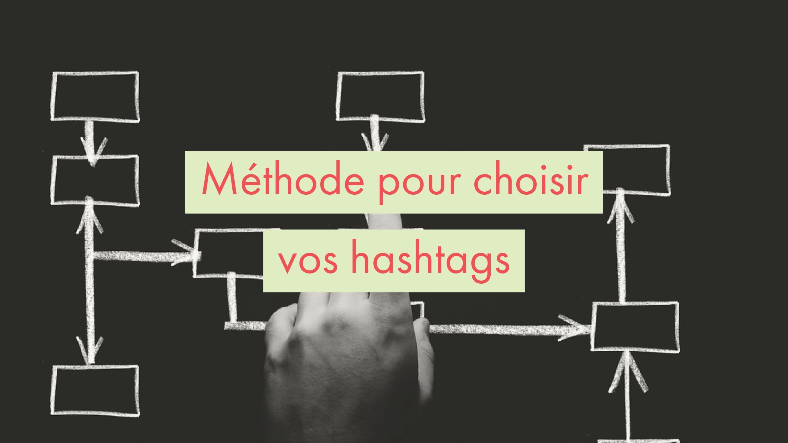 a3e9359b547 Médias Sociaux - Comment choisir ses hashtags - Reboot Stratégies